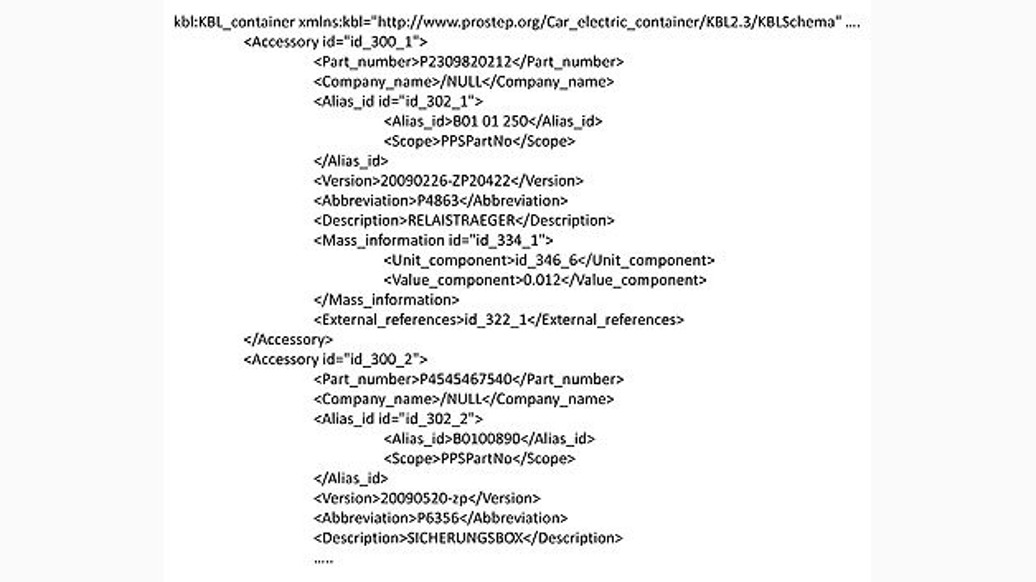 Bild 1. Auszug aus einer KBL-Datei. KBL ist die offizielle Empfehlung des VDA für den systemneutralen Austausch standardisierter Kabelsatzdaten.