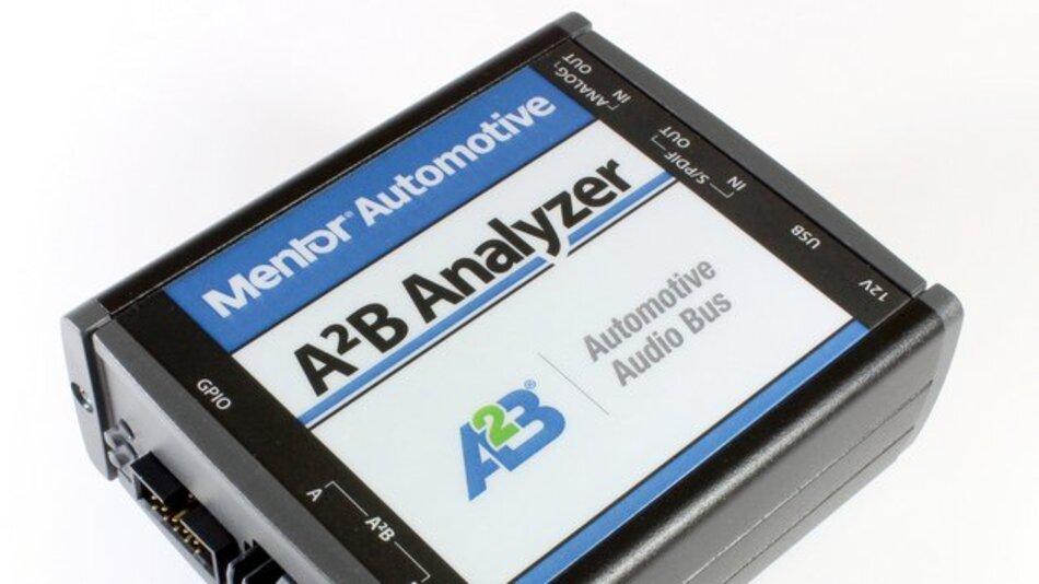 Der A²B Analyzer ist Teil der Connected OS-Software-Entwicklungsplattform von Mentor Graphics.