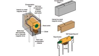Der spezielle Aufbau der Reed-Relais von Pickering