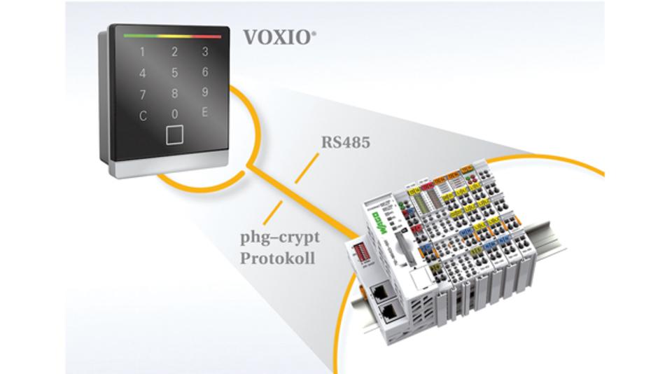 Für eine skalierbare Bediener- und Benutzerrechtesteuerung wird phgs VOXIO-Leser über das verschlüsselte phg_crypt-Protokoll an eine Ethernet-SPS angebunden.