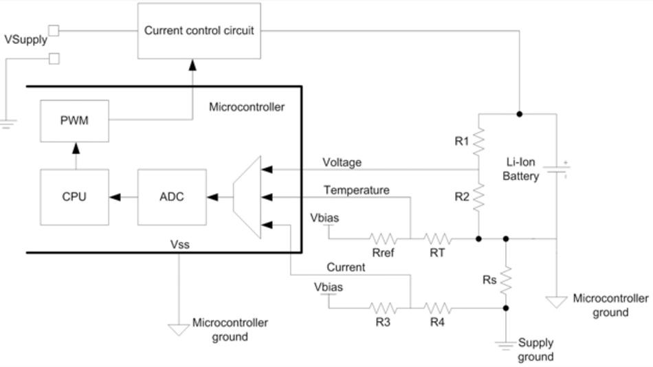 Bild 5: Messung von Spannung, Strom und Temperatur mit unsymmetrischem A/D-Wandler