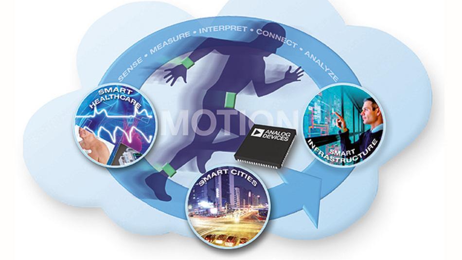Konzept eines IoT-Gerätes und was es bietet.
