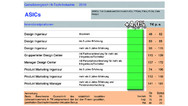 Gehaltsreport Hi-Tech-Industrie 2016, Interconsult