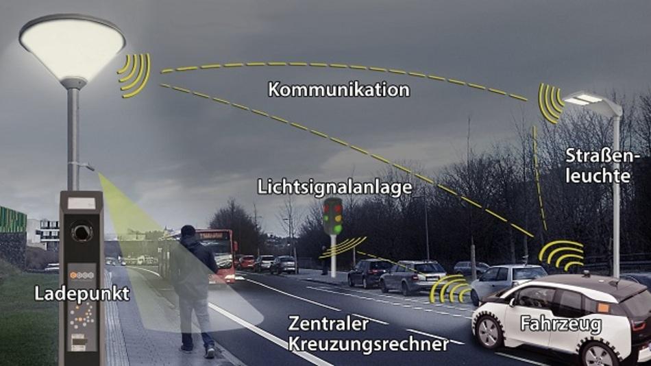 Das Forschungsprojeks I2EASE befasst sich mit der intelligenten Verknüpfung der Sensorik an Lichtsignalanlagen, Straßenleuchten und Ladesäulen sowie die mobile Sensorik von Verkehrsteilnehmern.