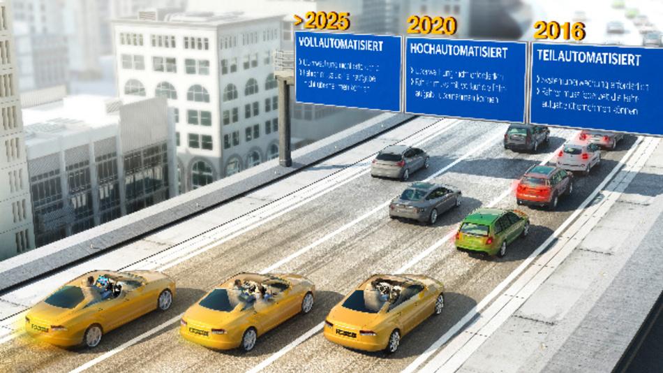 <p>Die Automatisierung des Fahrzeugs wird schrittweise erfolgen. Angefangen bei der Teilautomatisierung ab 2016, über die Hochautomatisierung 2020, bis zur Vollautomatisierung ab 2025.</p>