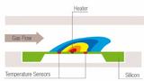 Bild 1: Das thermische Messprinzip