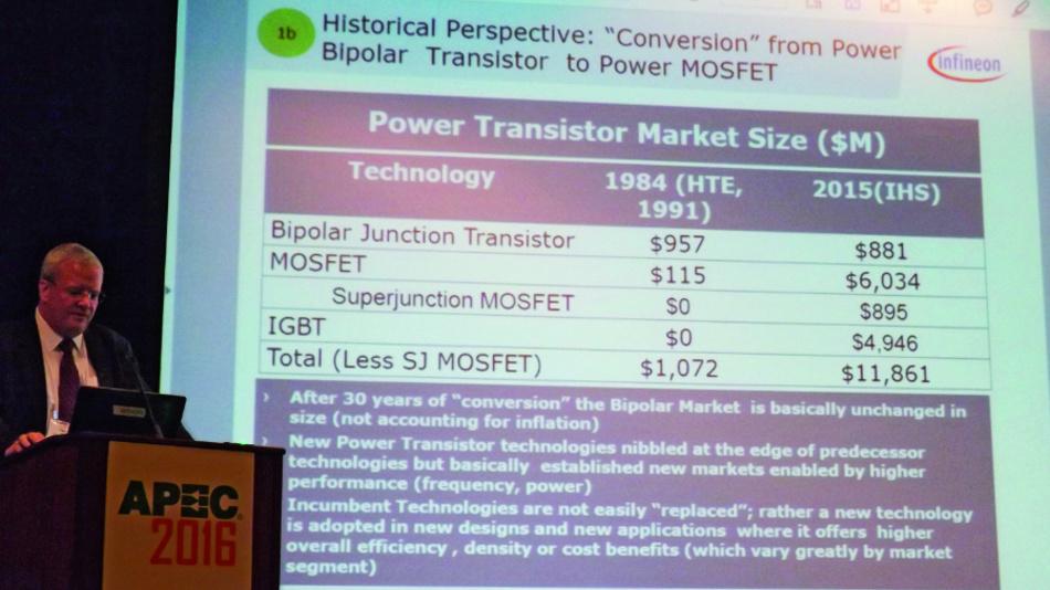 Bild 1: Tim McDonald, Head of Global GaN Epitaxy Technology  Development bei Infineon glaubt, GaN und SiC werden mit Silizium koexistieren. Dies zeige der historische Vergleich von Bipolartransistoren und MOSFETs.