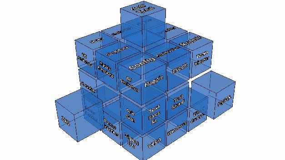 Modular und vielseitig - die OTP²-Plattform von LXInstruments.