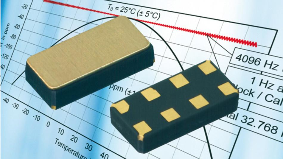 Micro Crystals äußerst stromsparendes RTC-Modul  RV-8803-C7 (Vertrieb: WDI) im nur 3,2 x 1,5 x 0,8 mm  großen SMD-Keramikgehäuse hat eine Ganggenauigkeit  von ±3,0 ppm über einen Bereich von –40 bis +85 °C.