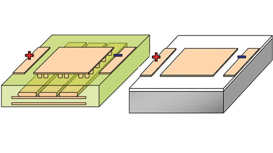 Bild 1. Zwei unterschiedliche Technologien mit starken Unterschieden im Kosten-Nutzen-Verhältnis für das gleiche Produkt: Multilayer mit vergrabenen Kupferbändchen (links) und IMS-Leiterplatte (rechts).