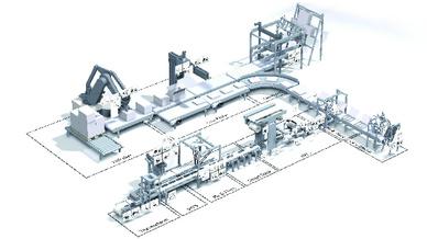 Modularisierung im Maschinenbau, Lenze