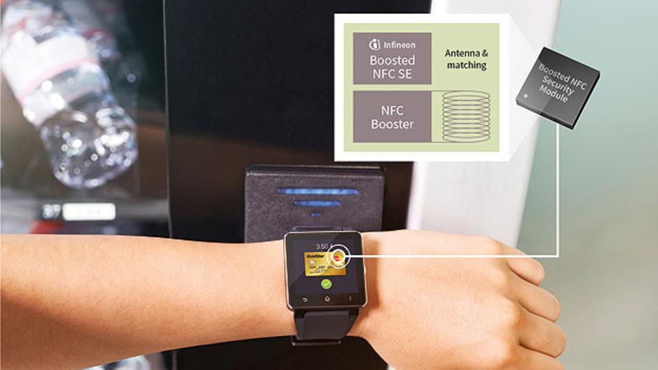 Die Herausforderung NFC-Technik in kleinste Geräte zu integrieren.