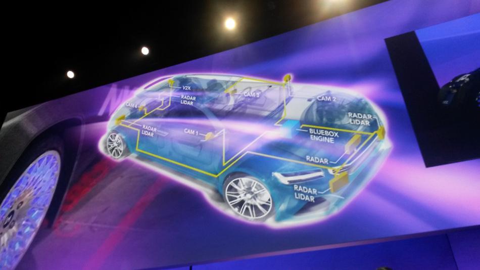 BlueBox: Komplettsystem für autonome Fahrzeuge.