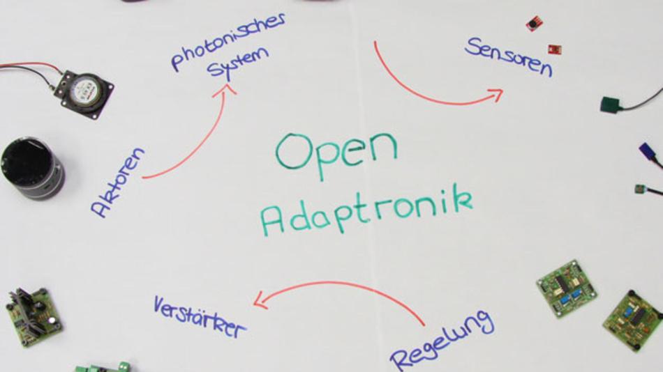 Adaptronische Systeme zur Ausregelung von Schwingungen werden bislang von großen und finanzstarken Unternehmen entwickelt - das soll sich durch das Projekt »Open Adaptronik« nun ändern.