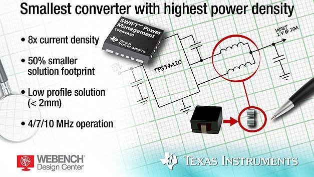 SWIFT-Gleichspannungswandlers TPS54A20 von Texas Instruments.