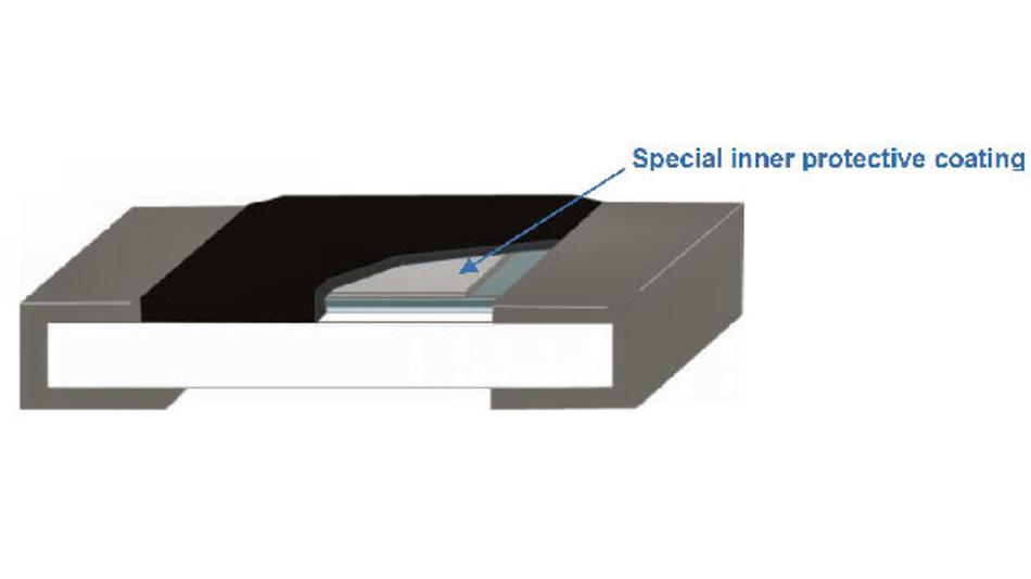 Die HV73V Serie enthält Chipwiderstände für Betriebstemperaturen bis 155 °C