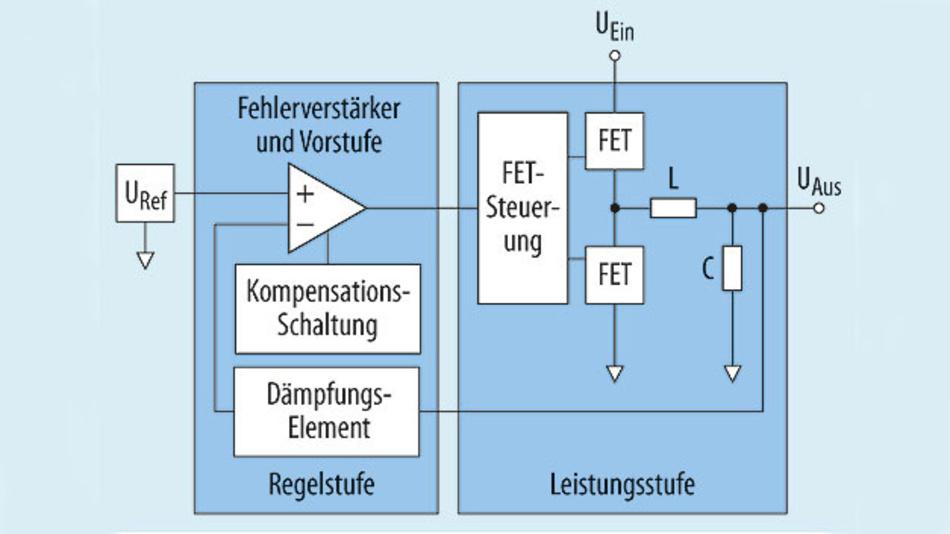 Bild 1. Ersatzschaltung eines analogen Schaltreglers.