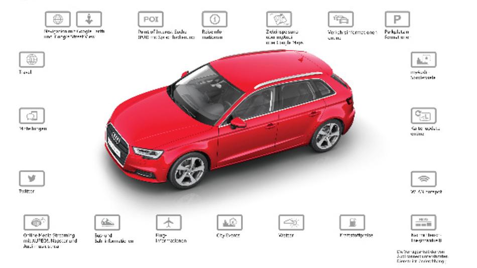 Zu den Audi-connect-Services gehören unter anderem die Navigation mit Google Earth und Google Street View sowie Reise-, Verkehrs- und Parkplatzinformationen.