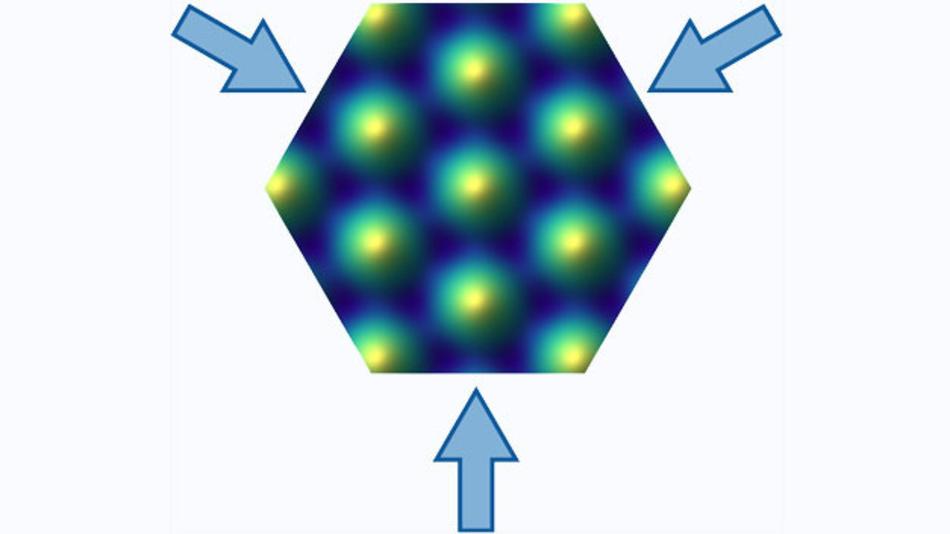 Atome im optischen Gitter: Das optische Gitter wird mit Lasern aufgespannt, um die Potentiallandschaft nachzubilden, der ein Atom im Festkörper ausgesetzt ist.