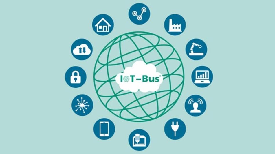 Der IoT-Bus ist drahtgebunden, überträgt die Daten aber mit dem Funk-Protokoll IEEE 802.15.4.