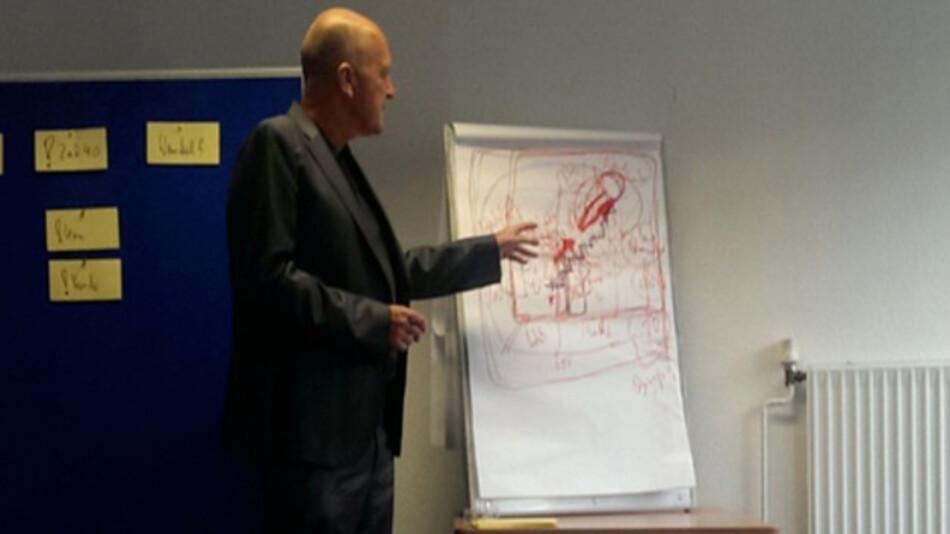 Zwei Stunden Diskussion: Prof. Andreas Syska kommentiert alternative Sichten zu Industrie 4.0.