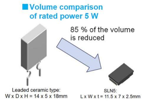Strom-Messwiderstände der Serie SLN5