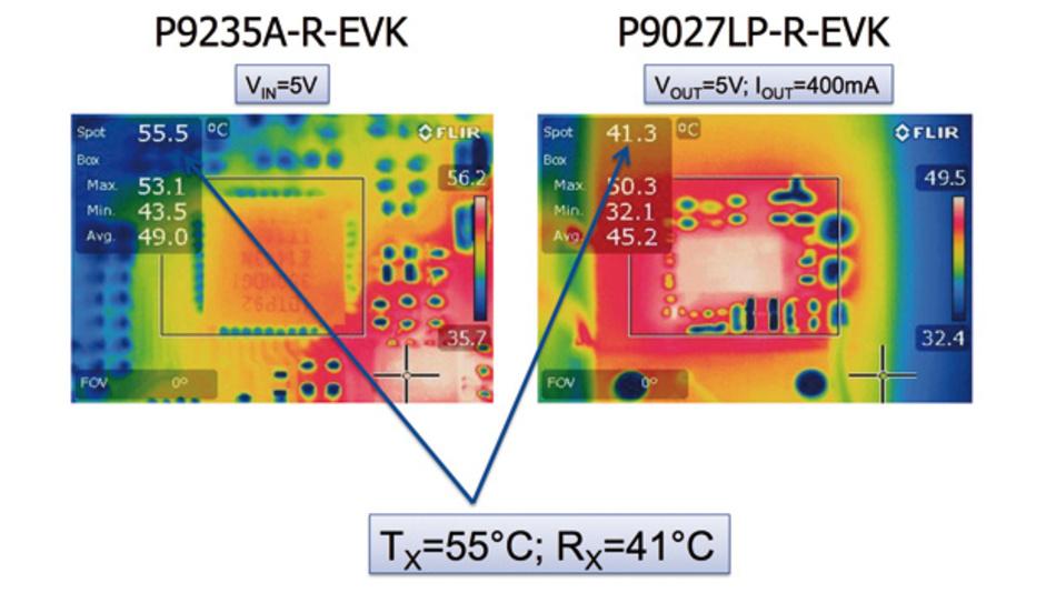 Messungen der Hitzeentwicklung auf dem Sende- und Empfänger-Board