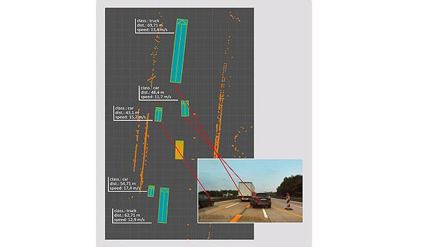 Bild 2. Bei dieser Visualisierung sind zusätzlich Attribute angegeben, wie etwa die Klassifikation von Objekten, die gemessene Entfernung sowie eine Geschwindigkeitsschätzung.