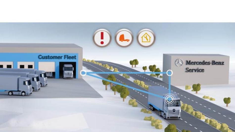 Uptime steigert die Fahrzeugverfügbarkeit durch Vernetzung.
