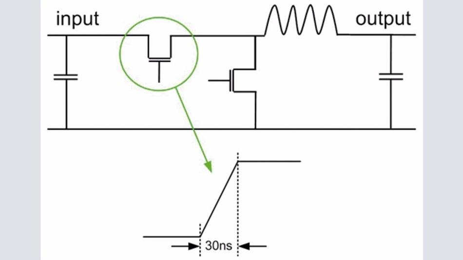 Bild 2: Schaltvorgang in einem Abwärtswandler (Tiefsetzsteller, Buck Converter).