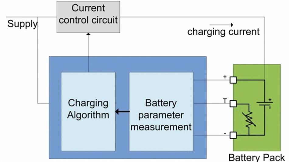 Bild 2: Blockschaltbild einer Li-Ionen-Batterie