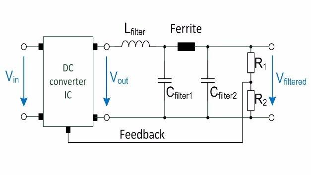 Bild 2: Implementierung des Ausgangsfilters in den Regelkreis