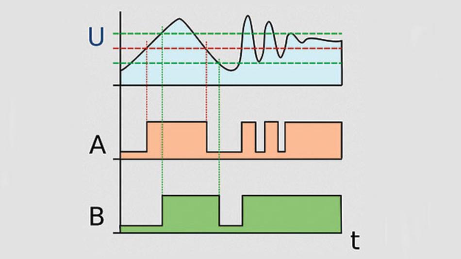 www.elektroniknet.de/FAE_design_tipp