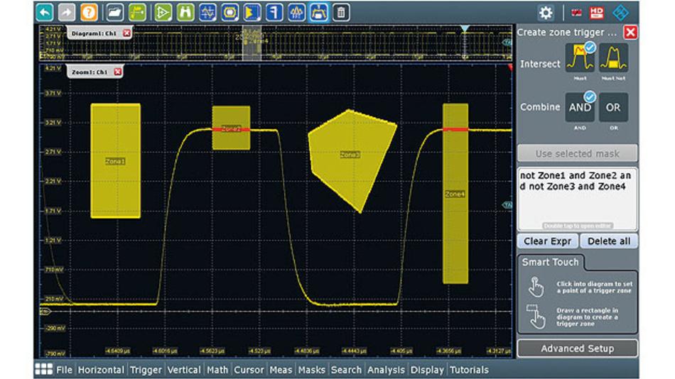 Bild 1. Der Zone-Trigger ermöglicht dem Nutzer die grafische Definition von einer oder mehreren Zonen, die vom Signal geschnitten oder nicht geschnitten werden sollen. In diesem Beispiel nutzt das R&S RTO2000 vier Zonen für die Isolierung eines 0101-Musters.