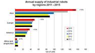 IFR-Zahlen2016_2