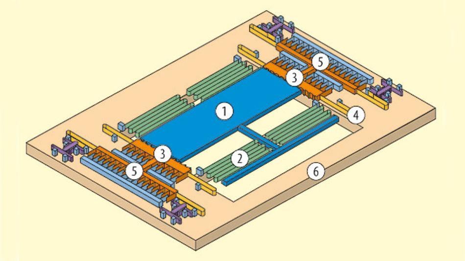 Bild 3. Gesamtansicht des stromlosen Beschleunigungssensors. 1 – seismische Masse; 2 – deren Federführung; 3 – Gegenrast; 4 – deren Federführung; 5 – elektrostatischer Tangentialaktor; 6 – Substrat.