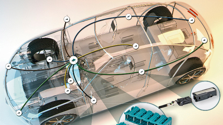 Ethernet Netzwerk-Architektur im Auto