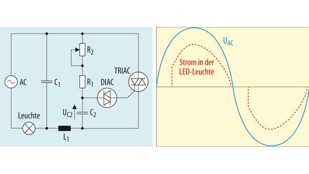 Warum flackern LED-Beleuchtungen?: Gründe und Lösungen – smarterworld.de