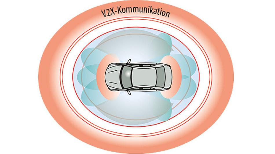 Bild 1. V2K-Kommunikation verhindert Unfälle bis zu einer Entfernung von 100 m.