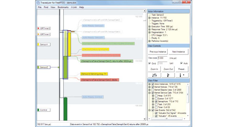 Tracealyzer zeigt entlang einer vertikalen Zeitleiste die Ausführung der Tasks und deren Unterbrechungen an.