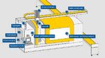 Themen-Webseite für Maschinen- und Anlagenbau
