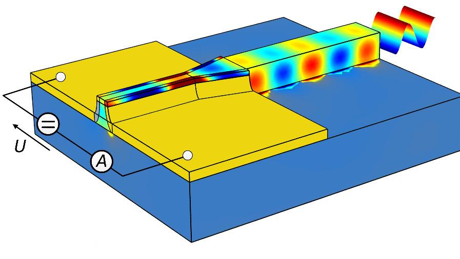 Ein plasmonischer Detektor, der direkt an einen Silizium-Lichtwellenleiter angekoppelt ist und weniger als ein Mikrometer groß ist, wurde am KIT entwickelt.