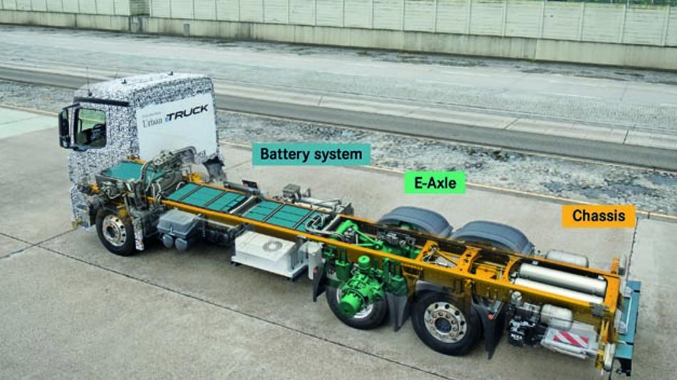 Der Antrieb des Urban eTruck besteht aus elektrisch angetriebener Hinterachse und Elektromotoren unmittelbar neben den Radnaben.