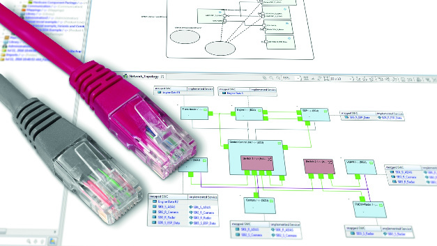 Automotive-Ethernet-Design mit PREEvision 8.0