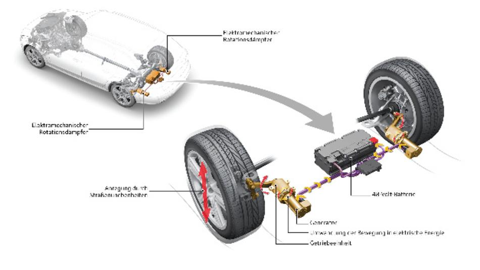 Der Aufbau des eROT-Systems.