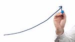Umsatzwachstum bei IBM