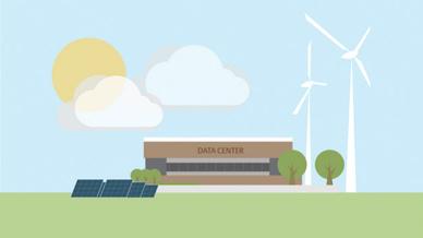 Nachhaltiges Rechenzentrum