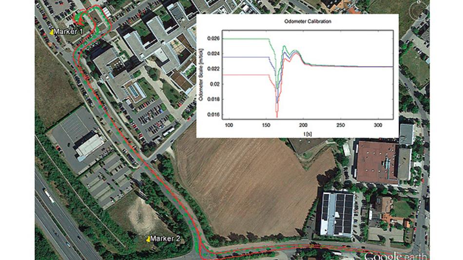 Bild 1. Nach der Fahrt um die ersten Kurven (Marker 1) folgt die KF-Spur (rot) bereits sehr genau der GNSS-Spur (grün). Die Grafik oben rechts zeigt den Kalibrierungsverlauf des Skalierungsfaktors für das Hodometer.