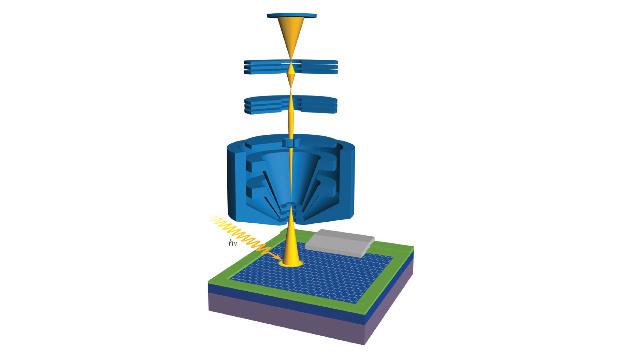 Blick in das memristive Bauelement: Spektromikroskopische Identifizierung des schaltenden Filaments durch eine nur ein Atom dünne Kohlenstoffschicht.