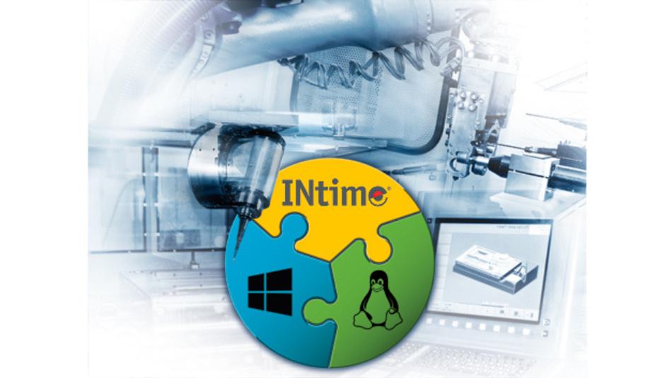 Drei Technologien in einer Software-Plattform die kombiniert werden können.